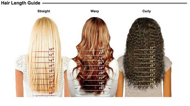 Color and texture of the wig